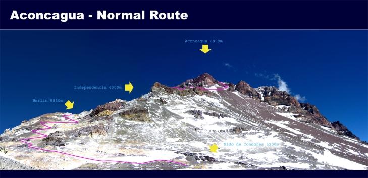 Aconcagua_route_1a