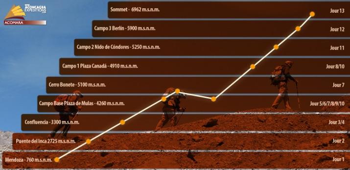 grafico-alturas-fr