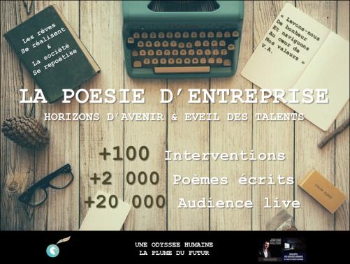 Poesie entreprise Stats 103